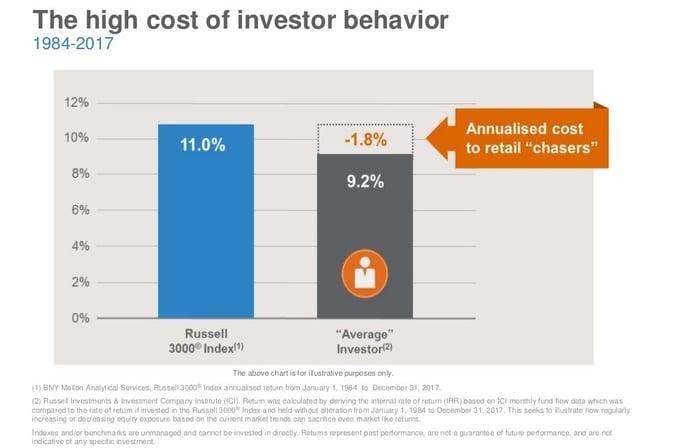 InvestorBehavior-1